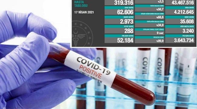 Coronavirus'ten can kaybımız 35 bin 600'ü aştı